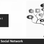 I Professionisti e i Social Network