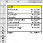 costi-avviare-attivita